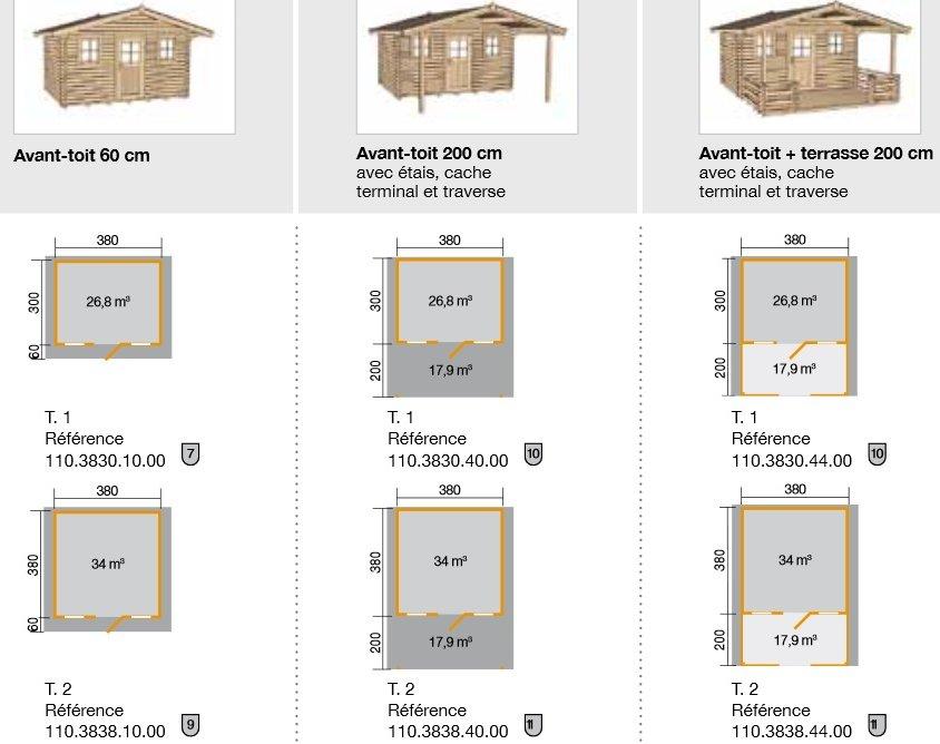 abri_jardin_konstanz_dimensions