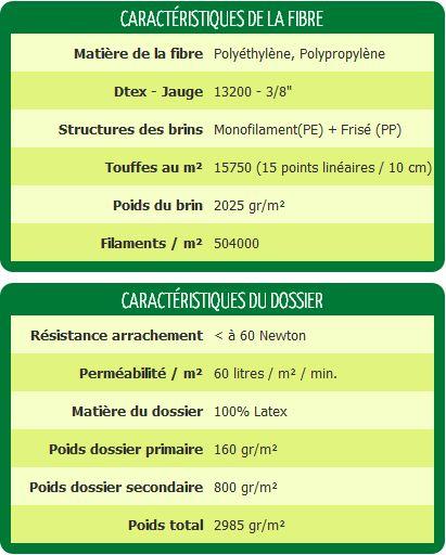 gazon-synthetique-jardin-bonneherbe-caracteristiques