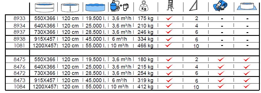 piscine-acier-mallorca-ovale-torrente