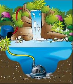 Kit filtration complet pour bassin biopressure 7000 ubbink - Filtration bassin de jardin ...