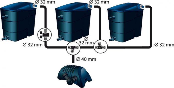 filtre-bassin-jardin-filtramax-montageenserie
