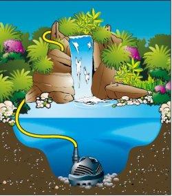Pompe pour cascade cascademax 12000 ubbink for Photo de bassin de jardin avec cascade