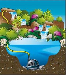Pompe pour cascade cascademax 12000 ubbink for Bassin de jardin sans pompe