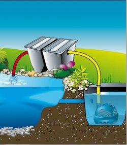 pompe-jardin-bassin-cascademax-picto3
