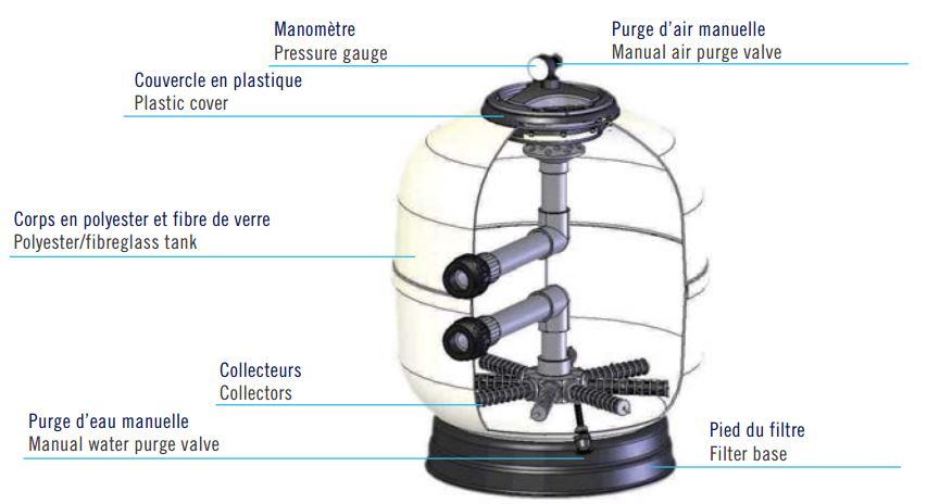 Astralpool aster 99 m canisme chasse d 39 eau wc for Aspirateur sable pour filtre piscine