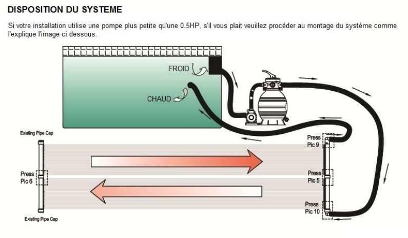 Chauffage piscine solaire x m distripool for Systeme de chauffage pour piscine