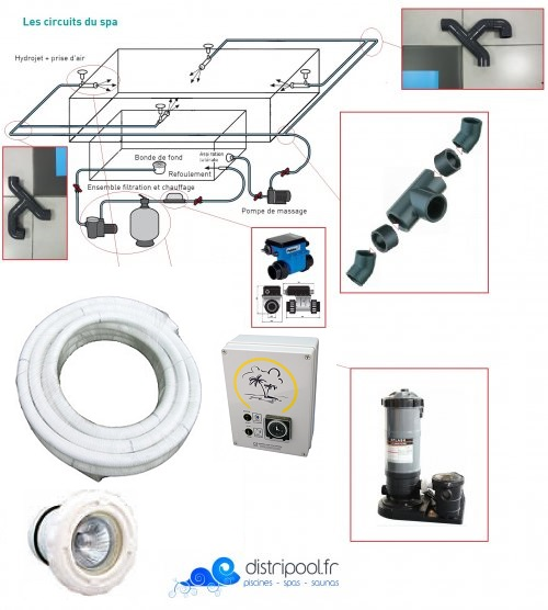 kit filtration pour spa chauffage doseur produit. Black Bedroom Furniture Sets. Home Design Ideas
