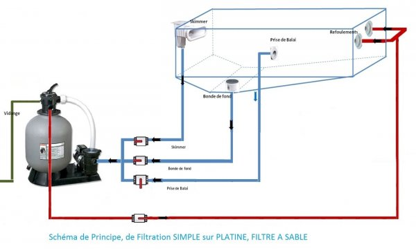 schema-filtration-simple-filtre-a-sable-piscine