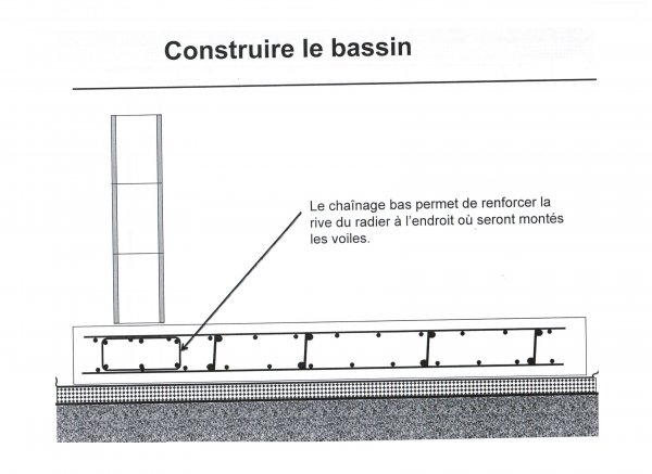 radier-piscine-beton-kit