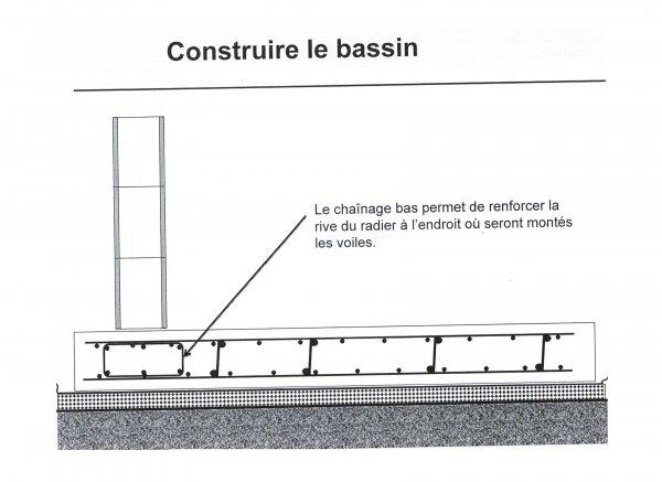 Pin plan de ferraillage construire la maison demain air et for Plan piscine beton