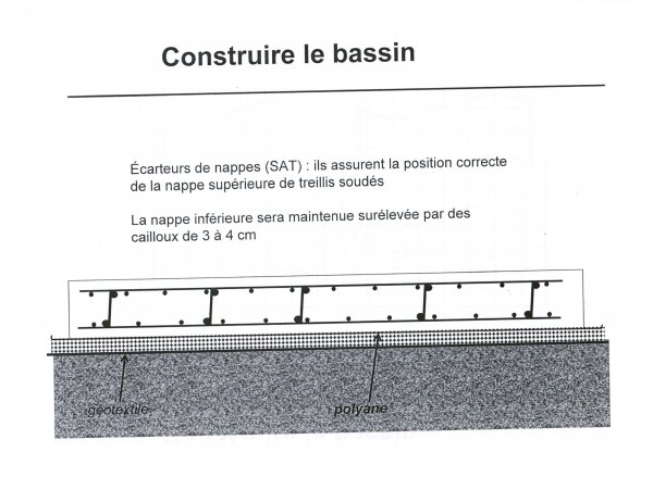 radier-kit-beton-piscine