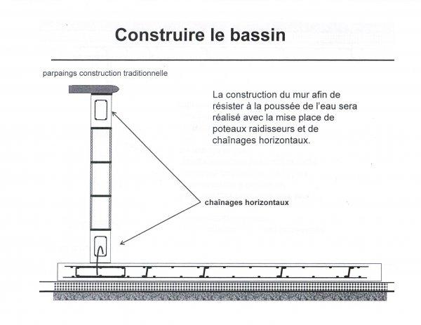 Design tarif cuisine gedimat montpellier 2333 tarif colissimo 2017 tarif carte grise var for Beton cellulaire prix montpellier