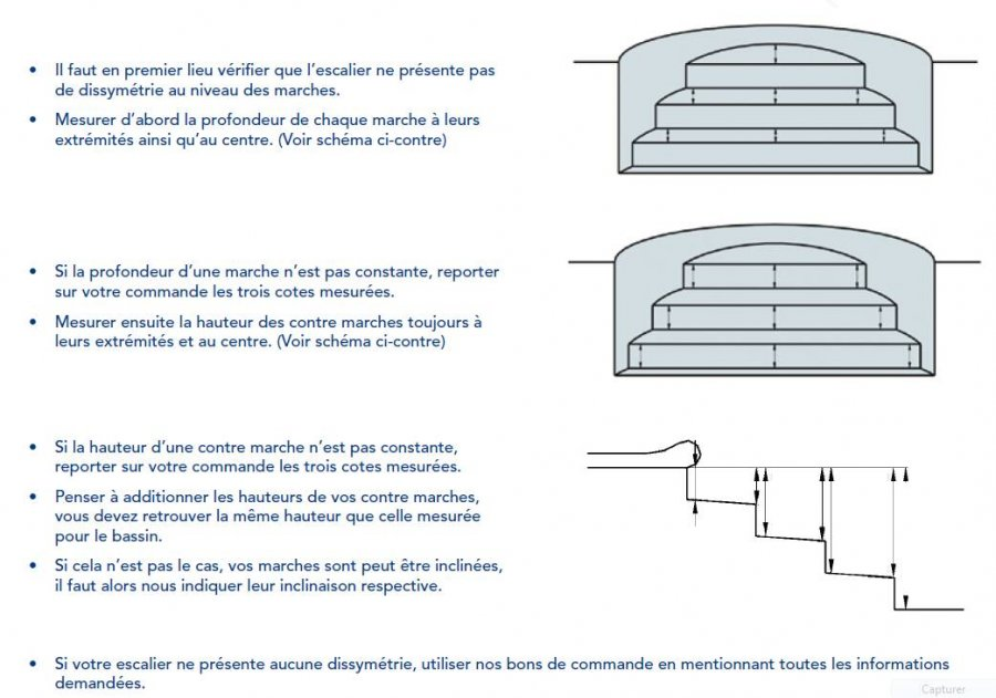 Forfait Escalier Liner Plage  Forme A  Distripool