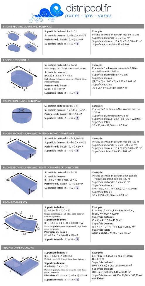 Peinture piscine distripool for Calcul chauffage piscine