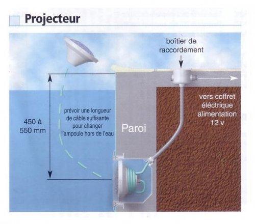 projecteur 300 w piscine liner newline distripool. Black Bedroom Furniture Sets. Home Design Ideas