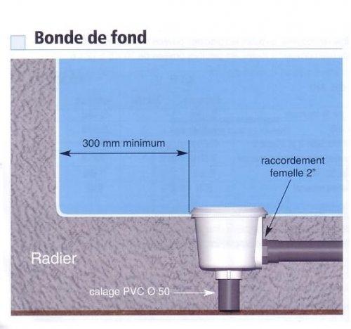 bonde de fond piscine liner newline distripool. Black Bedroom Furniture Sets. Home Design Ideas