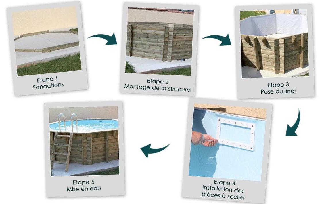 Montage Piscine Bois piscine hors sol bois octogonale d580xh130cm ocea liner, video montage  # Montage Piscine Bois