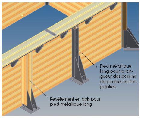 Piscine bois lin a rectangulaire distripool for Piscine structure en bois
