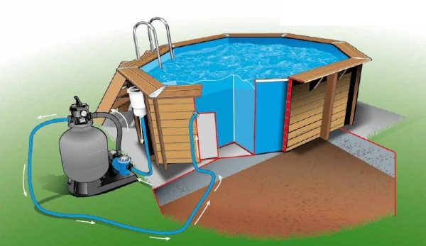 Piscine en bois oc a octogonale distripool for Installation piscine bois