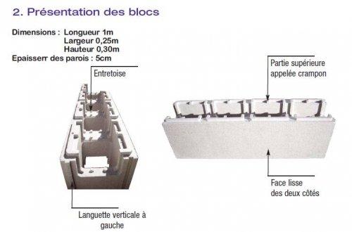 description-bloc-polystyrene