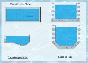 Piscine en kit polystyr ne luxe couloir de nage distripool for Piscine en parpaing