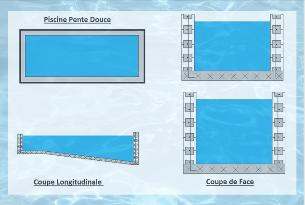 kit-piscine-pente-douce