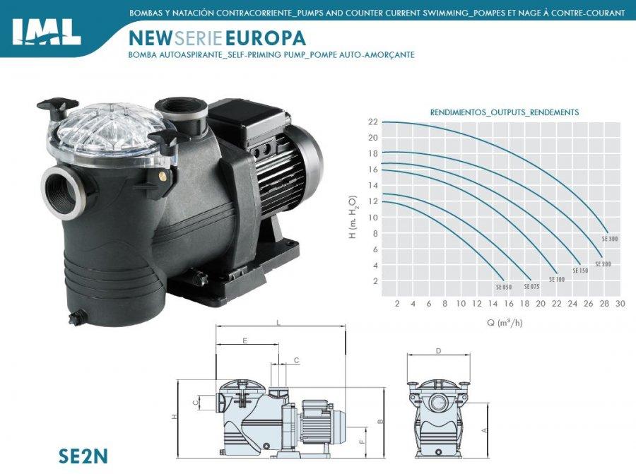 Pompe piscine new europa distripool for Piscine europa