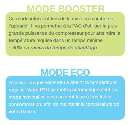 mode eco et boost