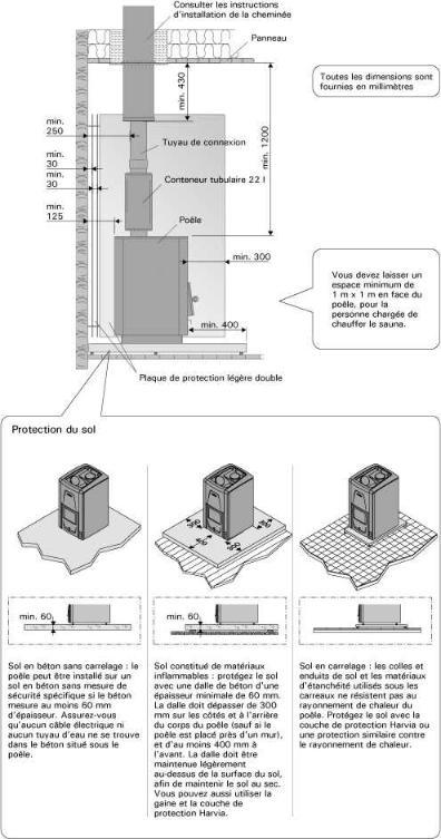 po le bois pour sauna harvia m3 harvia. Black Bedroom Furniture Sets. Home Design Ideas