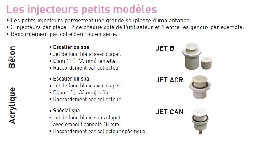 Effet bulle injection d air petits mod les distripool for Kit balneo piscine