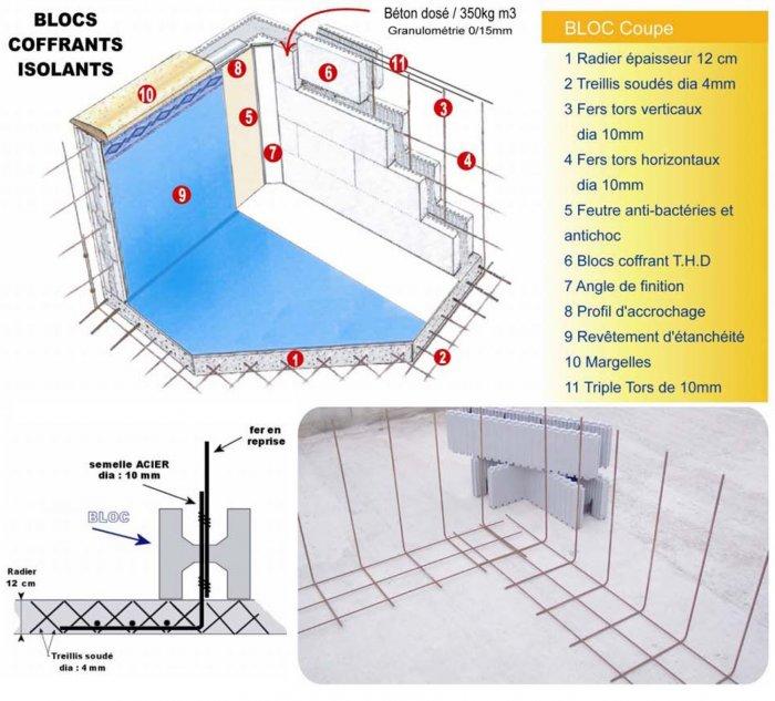 Spa en kit spa b ton sur mesure for Plan piscine beton