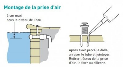 Baln oth rapie piscine le guide complet for Air dans la pompe piscine