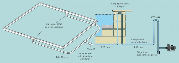 spa-schema-tube-air