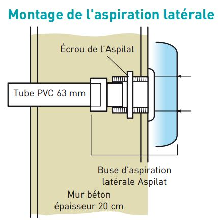 montage-aspiration-balneo-spa-kit