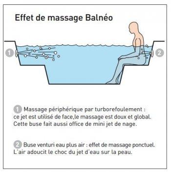 effet-massage-balneo