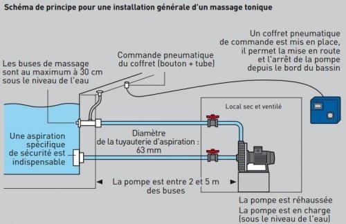Spa en kit b ton carr liner distripool for Schema installation pompe piscine