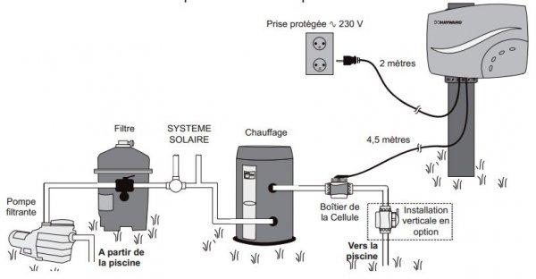 installation-electrolyseur-salt-swim