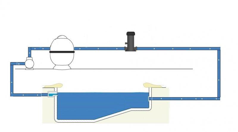 Traitement brome excellent traitement de lueau en ligne for Traitement piscine brome