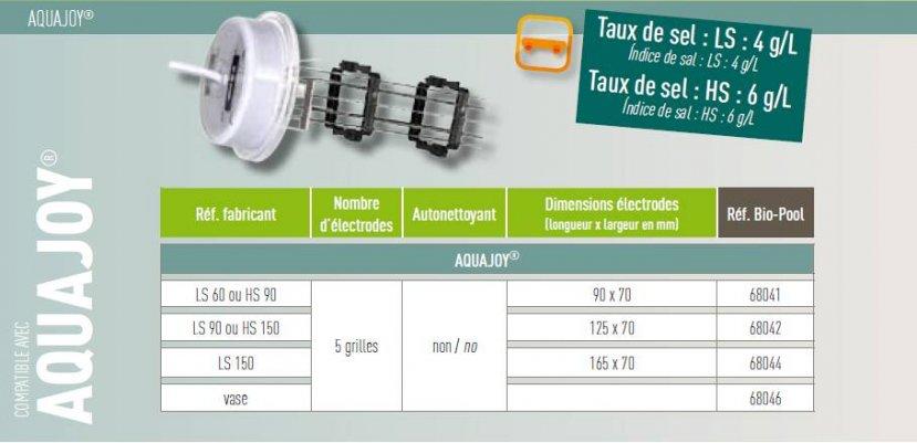 cellule electrolyseur aquajoy