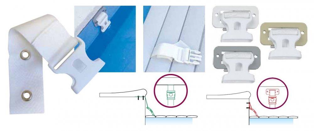 Securite piscine volet roulant 28 images volet securite piscine 201 l 233 gant protection - Protection piscine volet roulant ...